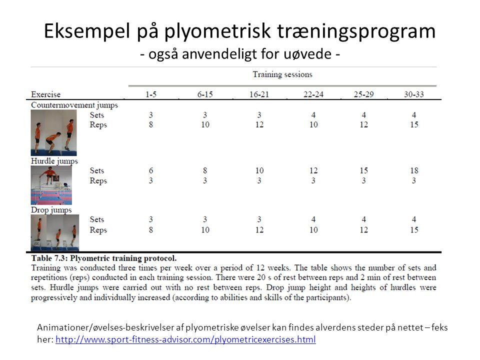 Eksempel på plyometrisk træningsprogram - også anvendeligt for uøvede -
