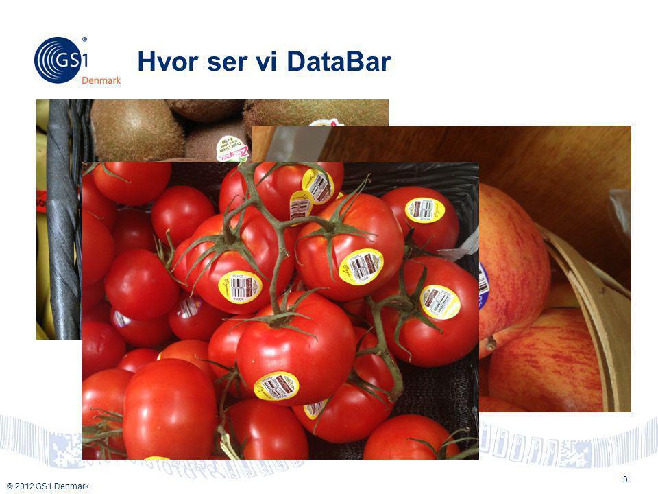 Hvor ser vi DataBar