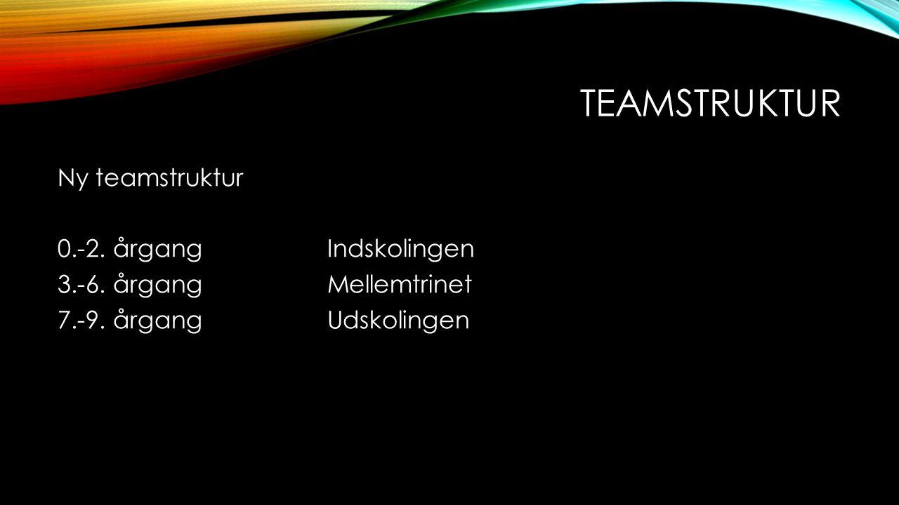 Teamstruktur Ny teamstruktur 0.-2. årgang Indskolingen 3.-6.