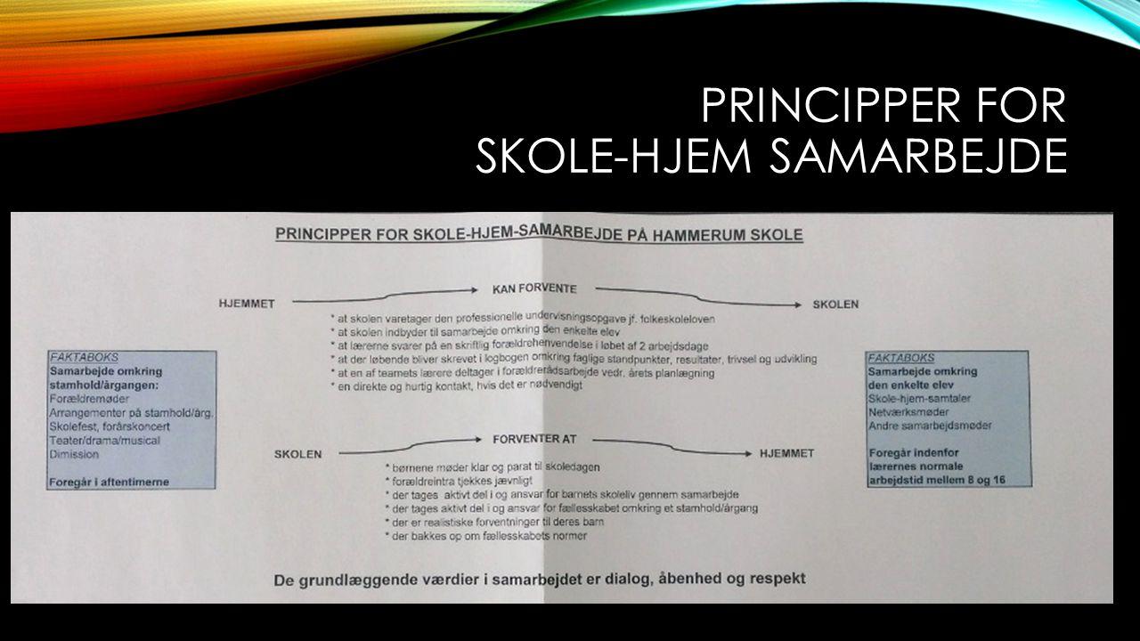 Principper for Skole-hjem samarbejde