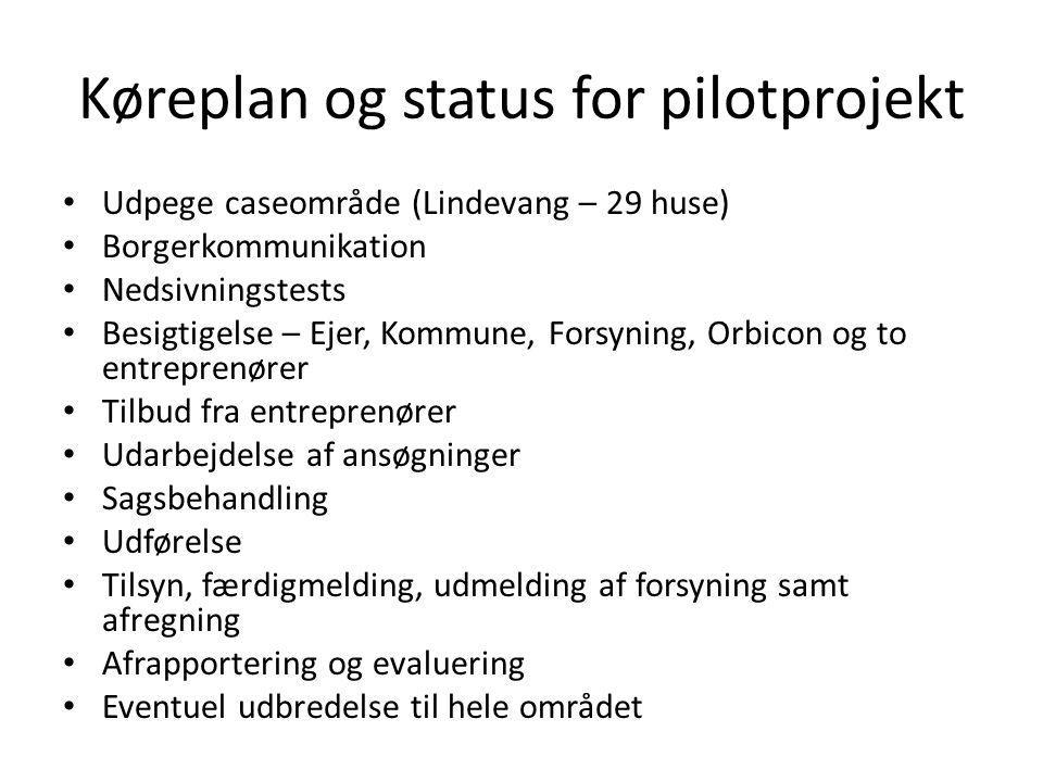 Køreplan og status for pilotprojekt