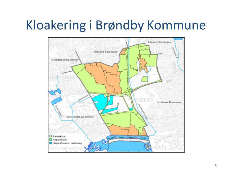 Kloakering i Brøndby Kommune