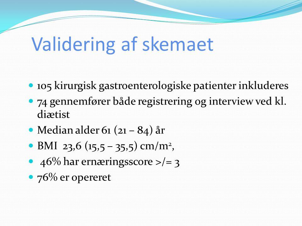 Validering af skemaet 105 kirurgisk gastroenterologiske patienter inkluderes. 74 gennemfører både registrering og interview ved kl. diætist.
