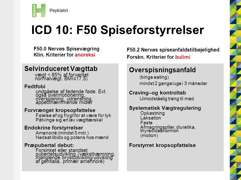 ICD 10: F50 Spiseforstyrrelser