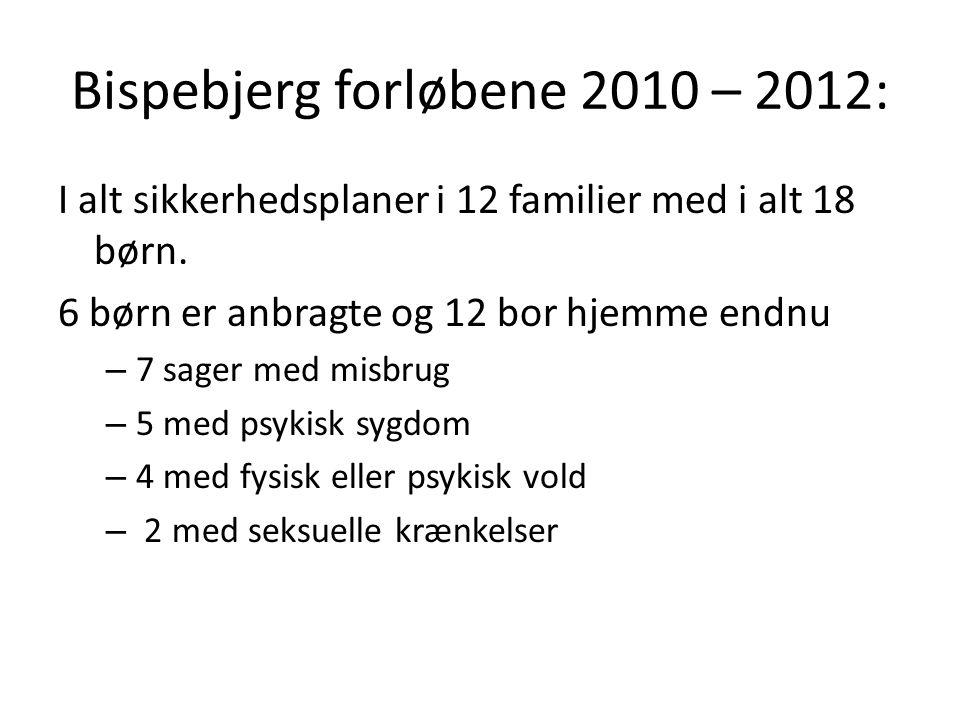Bispebjerg forløbene 2010 – 2012: