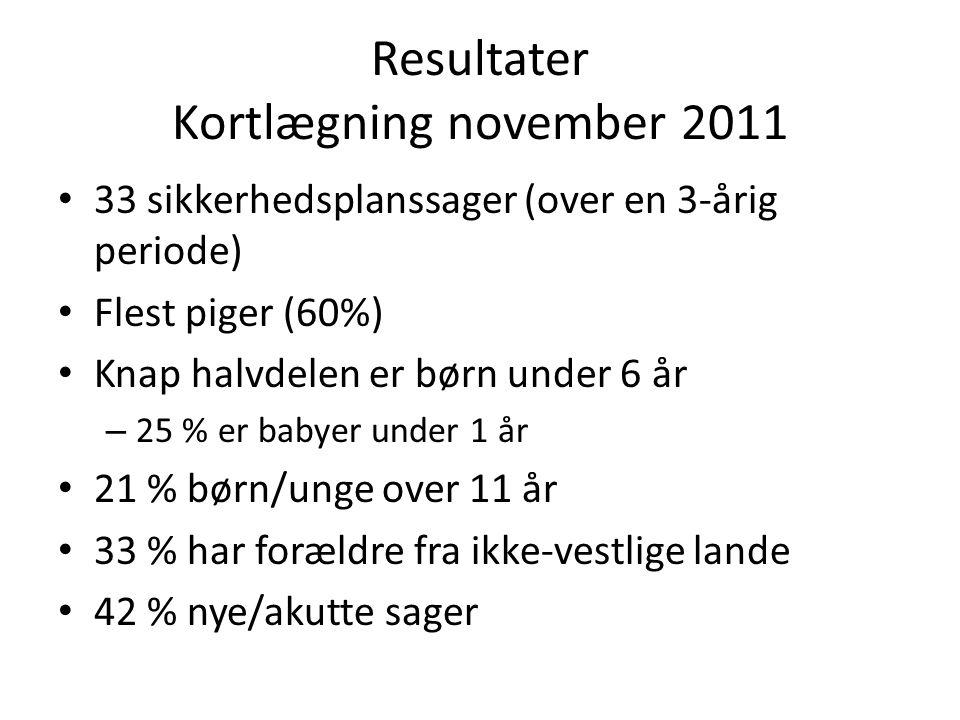 Resultater Kortlægning november 2011