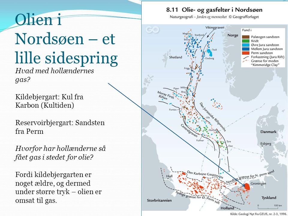 Olien i Nordsøen – et lille sidespring