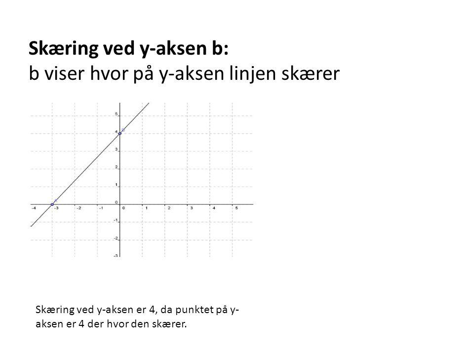 Skæring ved y-aksen b: b viser hvor på y-aksen linjen skærer