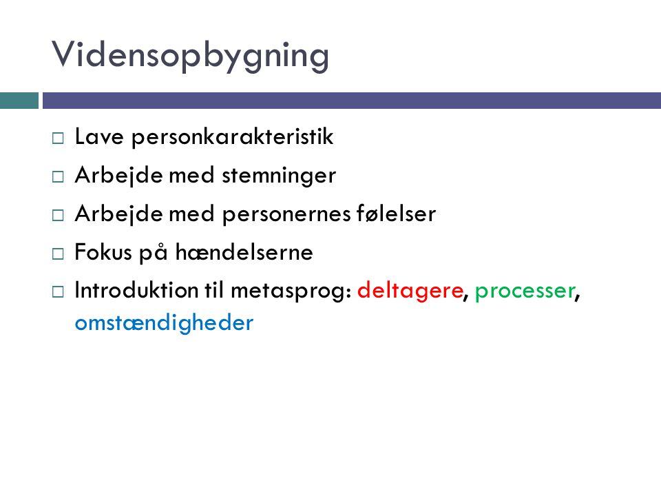 Vidensopbygning Lave personkarakteristik Arbejde med stemninger