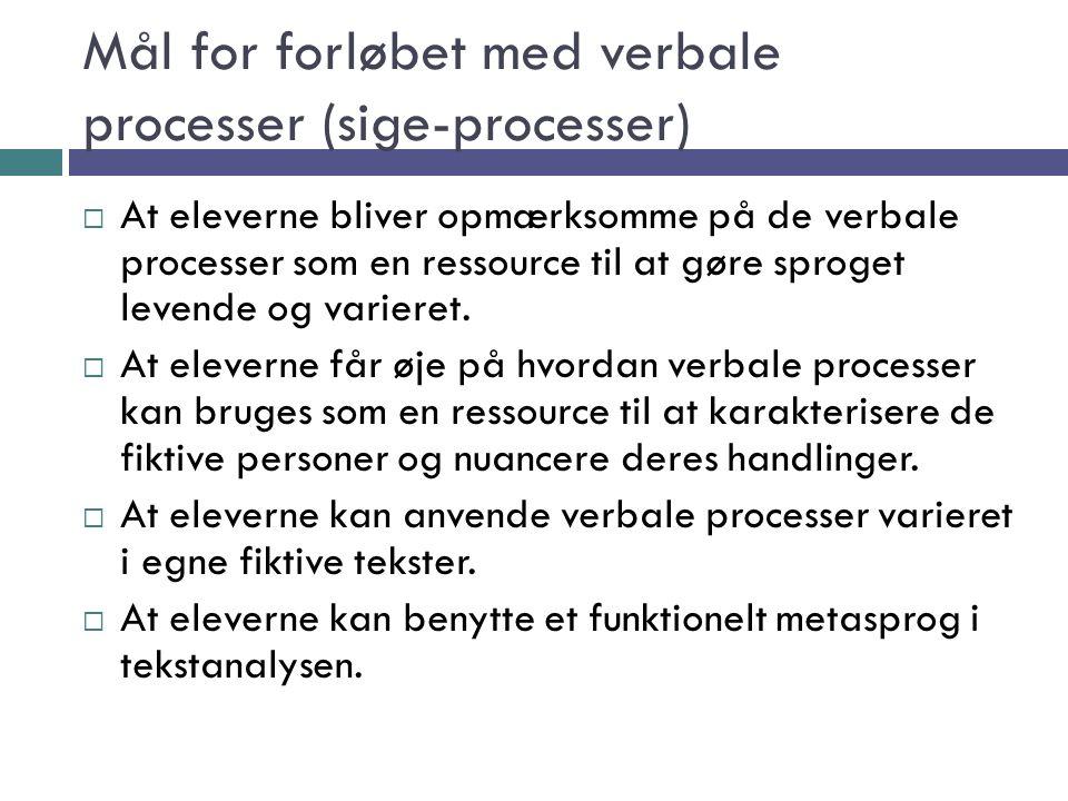 Mål for forløbet med verbale processer (sige-processer)