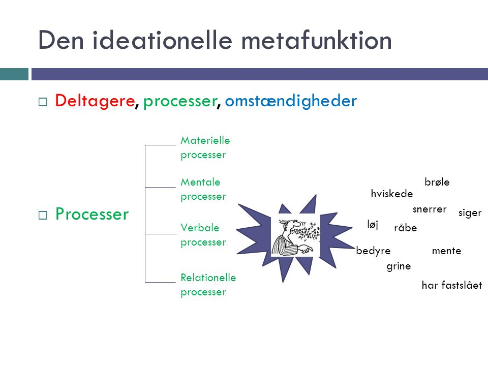 Den ideationelle metafunktion