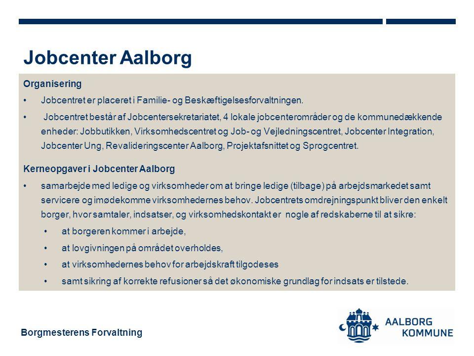 Jobcenter Aalborg Organisering