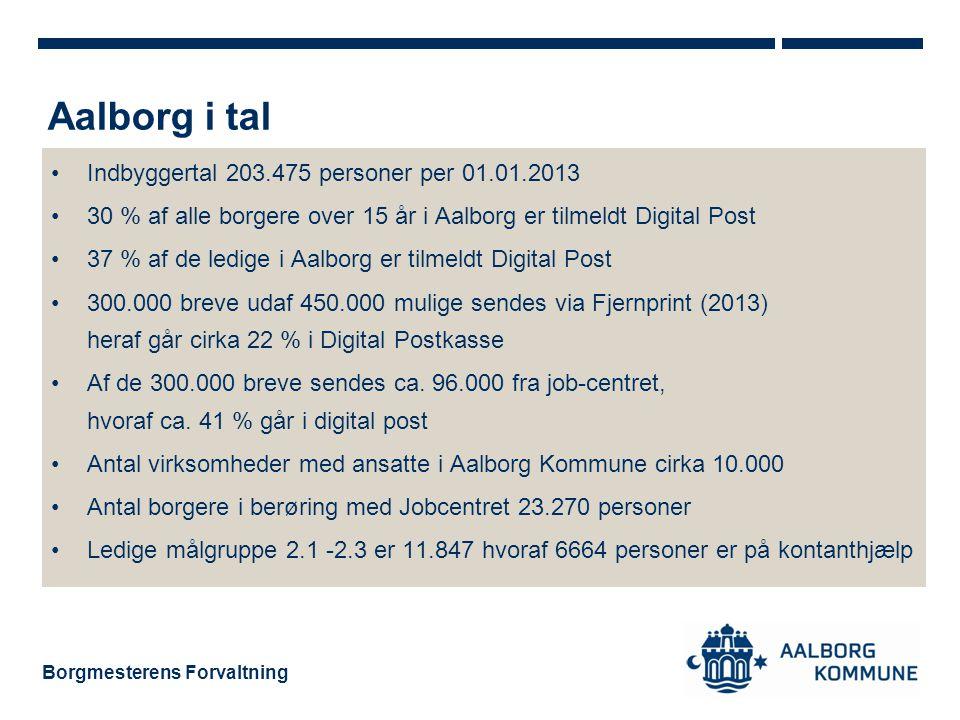 Aalborg i tal Indbyggertal 203.475 personer per 01.01.2013