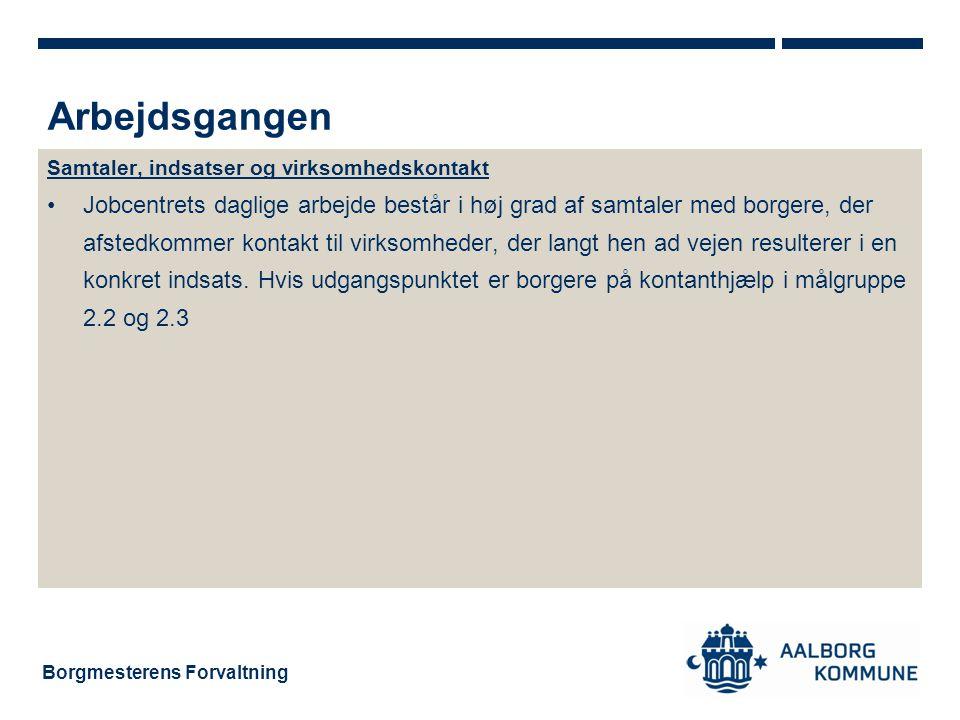 Arbejdsgangen Samtaler, indsatser og virksomhedskontakt.
