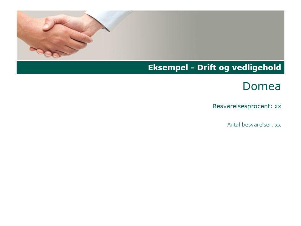 Domea Eksempel - Drift og vedligehold Besvarelsesprocent: xx