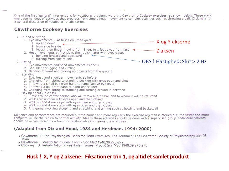 X og Y akserne Z aksen. OBS . Hastighed: Slut > 2 Hz.