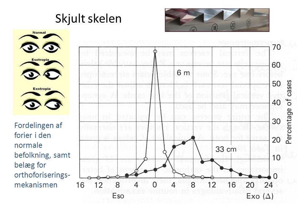 Synoptik Skjult skelen. Fordelingen af forier i den normale befolkning, samt belæg for orthoforiserings-mekanismen.