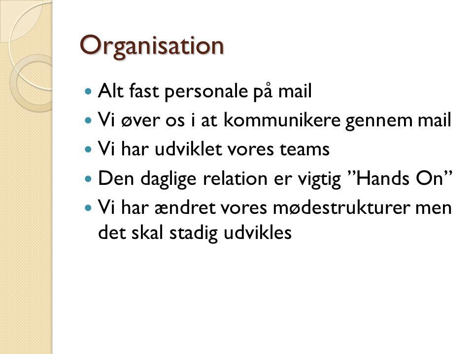 Organisation Alt fast personale på mail