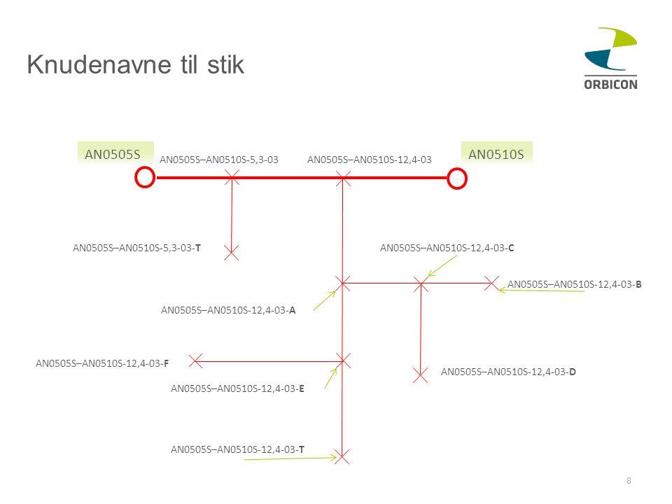 Knudenavne til stik AN0505S AN0510S AN0505S–AN0510S-12,4-03-B