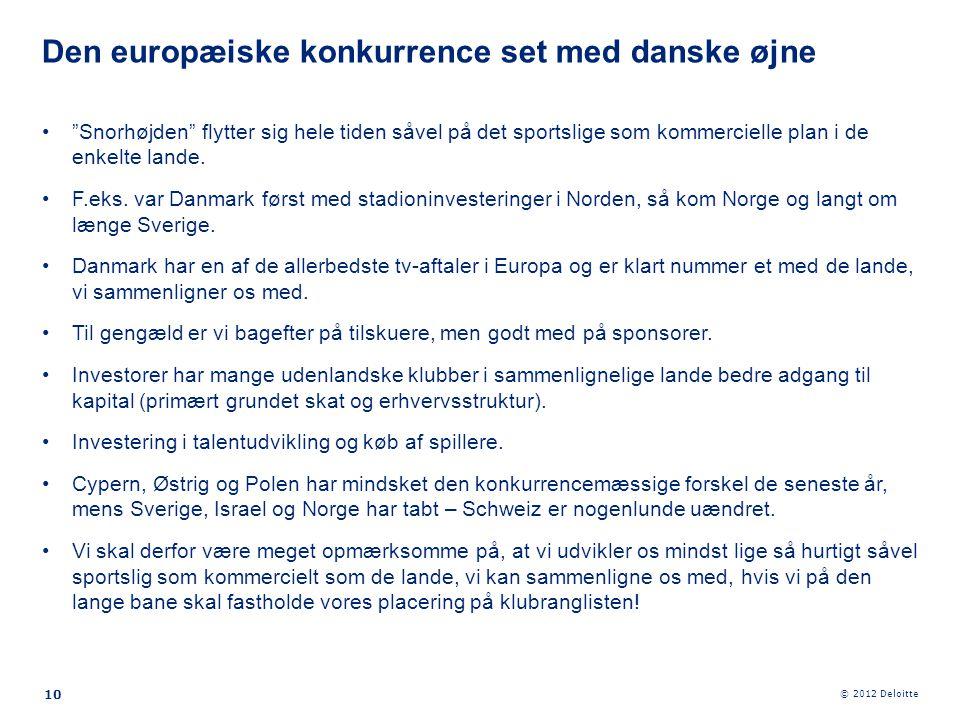 Den europæiske konkurrence set med danske øjne