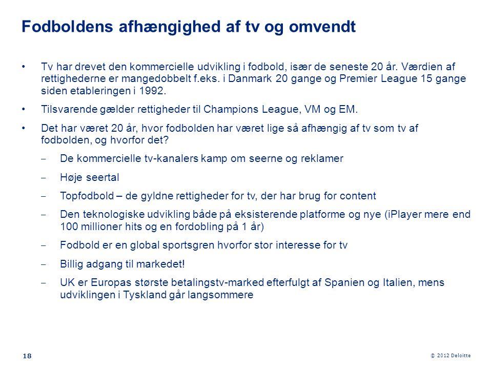 Fodboldens afhængighed af tv og omvendt