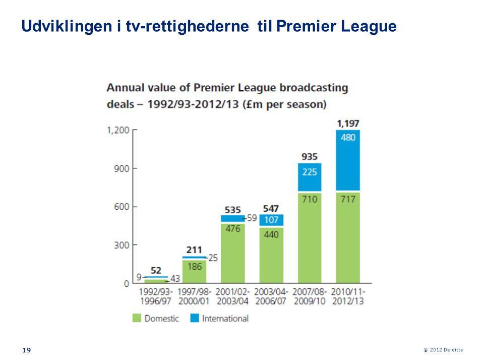 Udviklingen i tv-rettighederne til Premier League