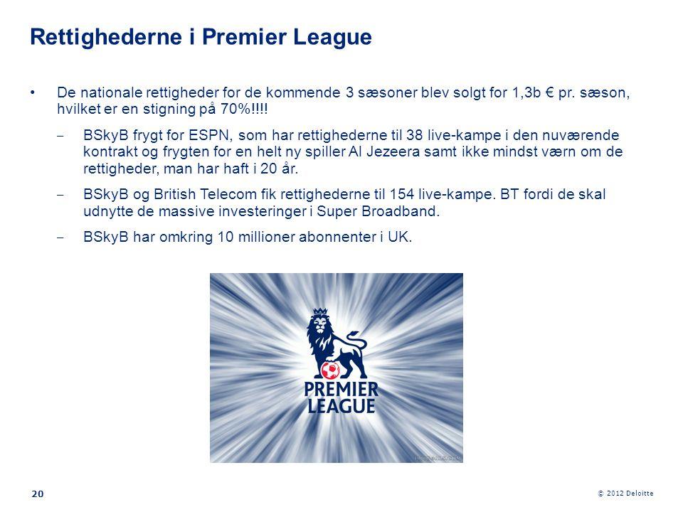 Rettighederne i Premier League