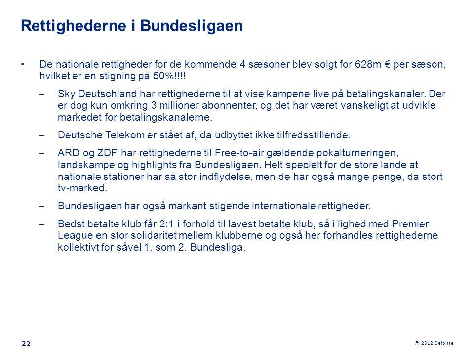 Rettighederne i Bundesligaen