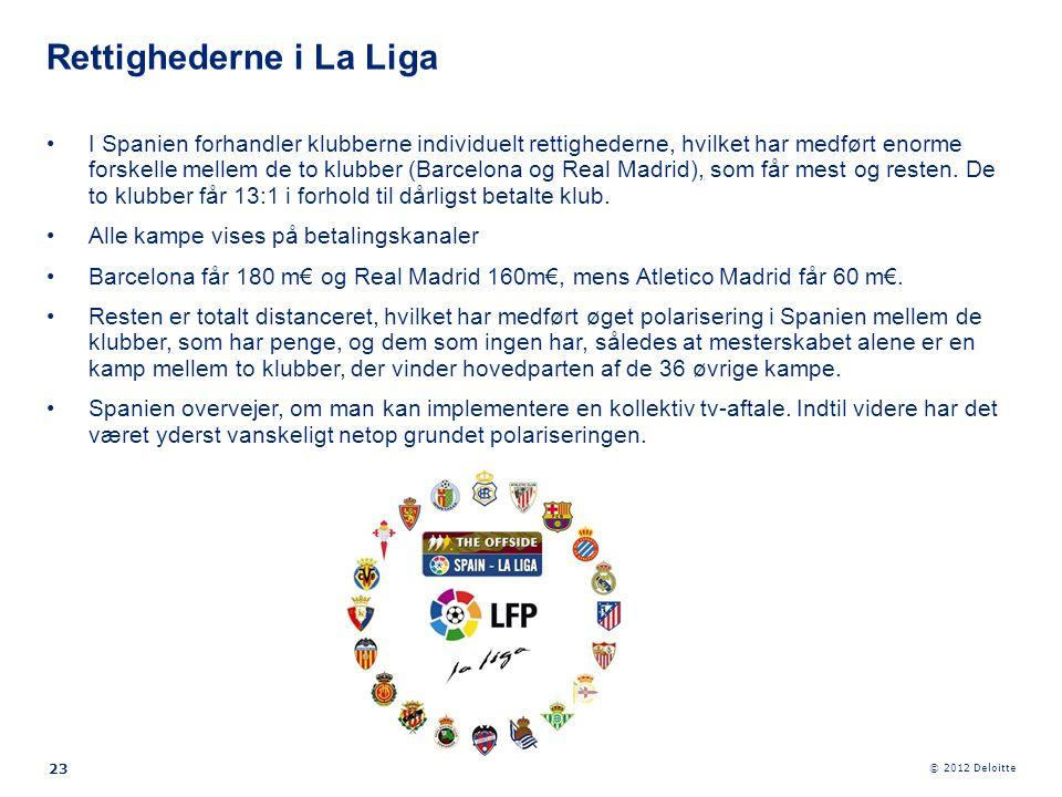 Rettighederne i La Liga