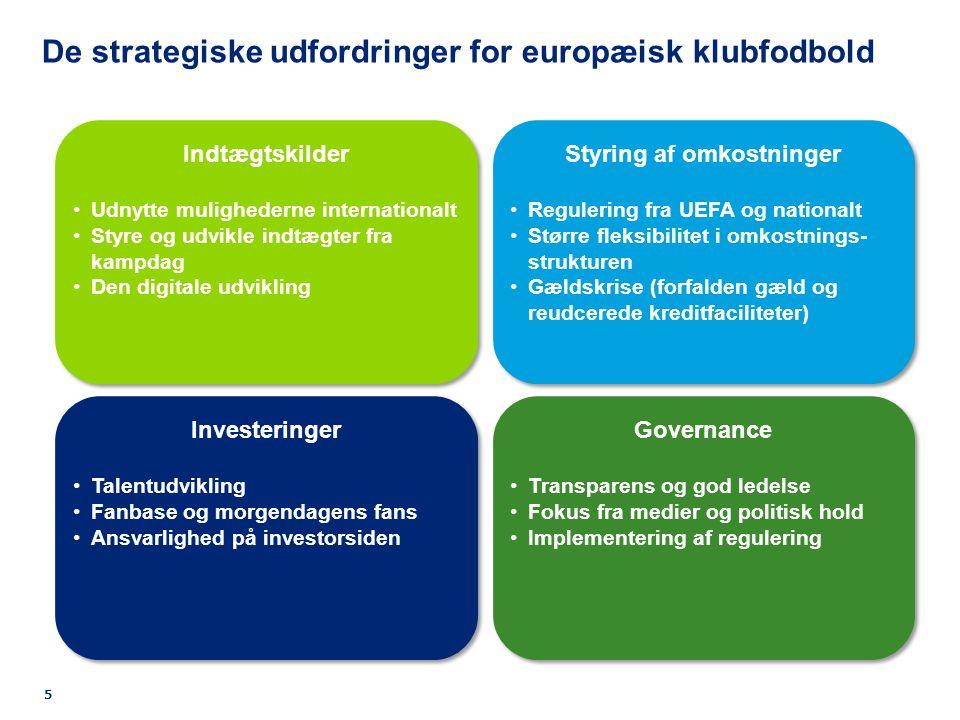 De strategiske udfordringer for europæisk klubfodbold