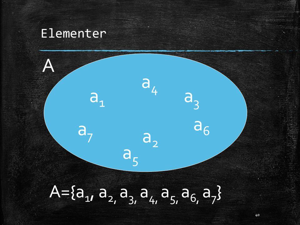 Elementer A a4 a1 a3 a6 a7 a2 a5 A={a1, a2, a3, a4, a5, a6, a7}