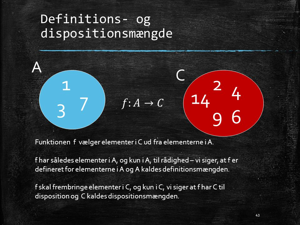 Definitions- og dispositionsmængde