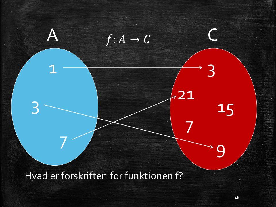 A C 𝑓:𝐴→𝐶 1 3 21 3 15 7 7 9 Hvad er forskriften for funktionen f