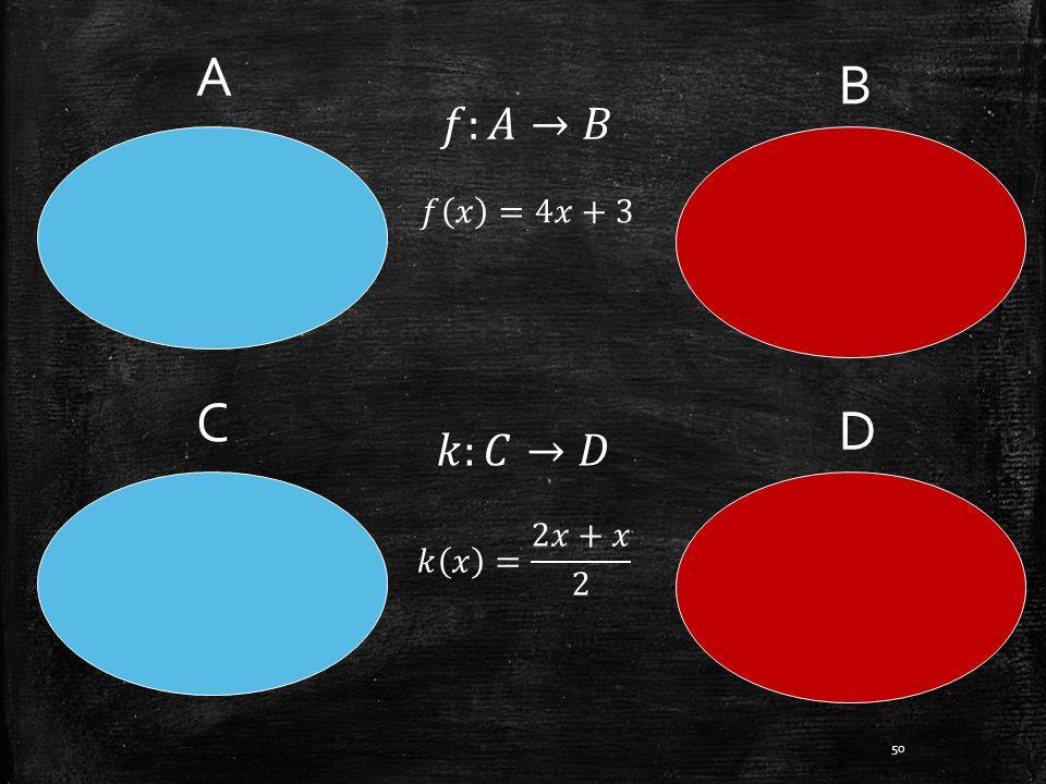 A B 𝑓:𝐴→𝐵 𝑓 𝑥 =4𝑥+3 C D 𝑘:𝐶→𝐷 𝑘 𝑥 = 2𝑥+𝑥 2