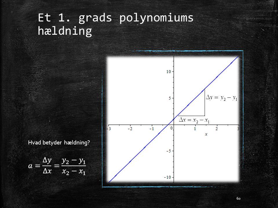 Et 1. grads polynomiums hældning