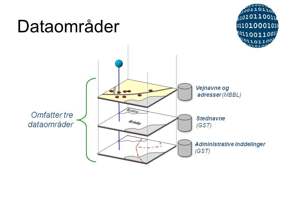 Dataområder Omfatter tre dataområder Vejnavne og adresser (MBBL)