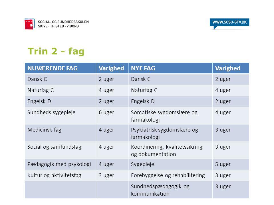 Trin 2 - fag NUVÆRENDE FAG Varighed NYE FAG Dansk C 2 uger Naturfag C