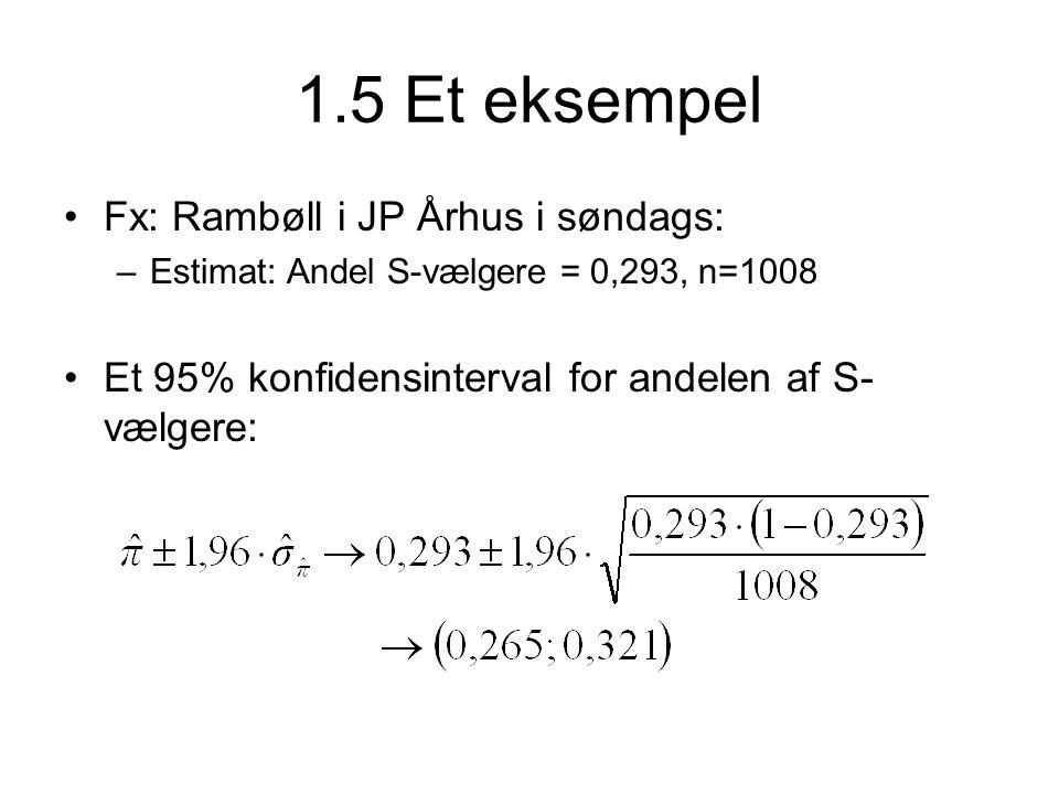 1.5 Et eksempel Fx: Rambøll i JP Århus i søndags: