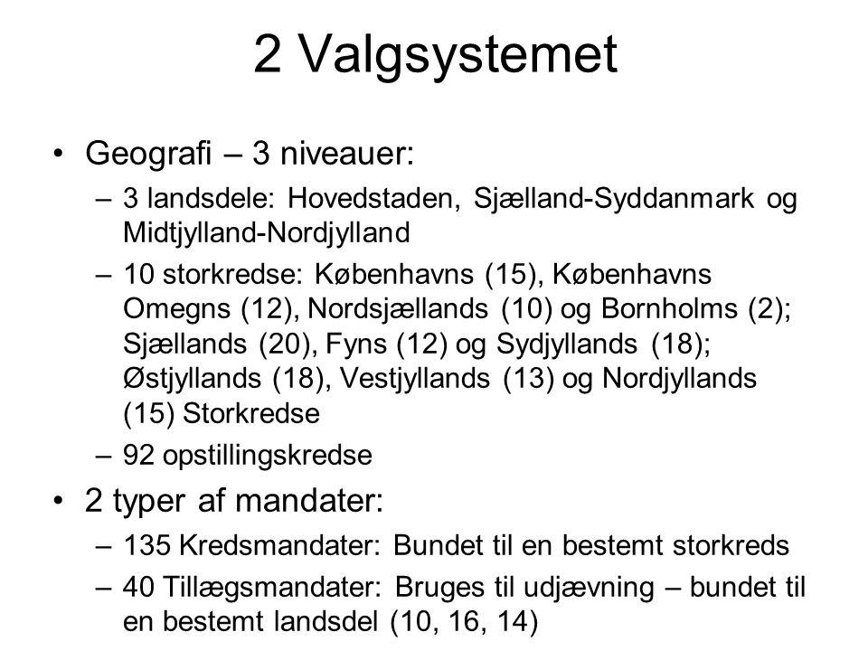 2 Valgsystemet Geografi – 3 niveauer: 2 typer af mandater: