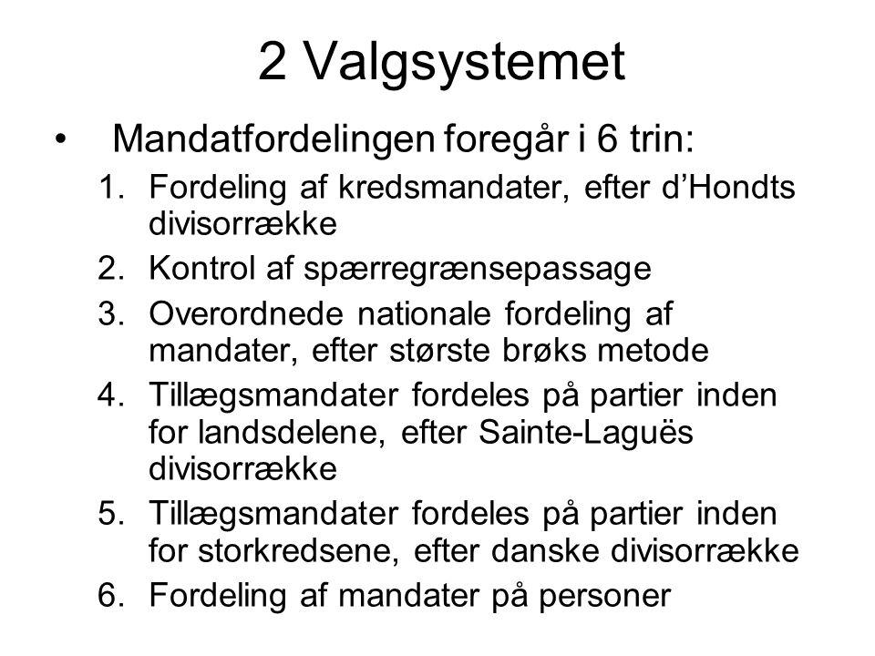 2 Valgsystemet Mandatfordelingen foregår i 6 trin: