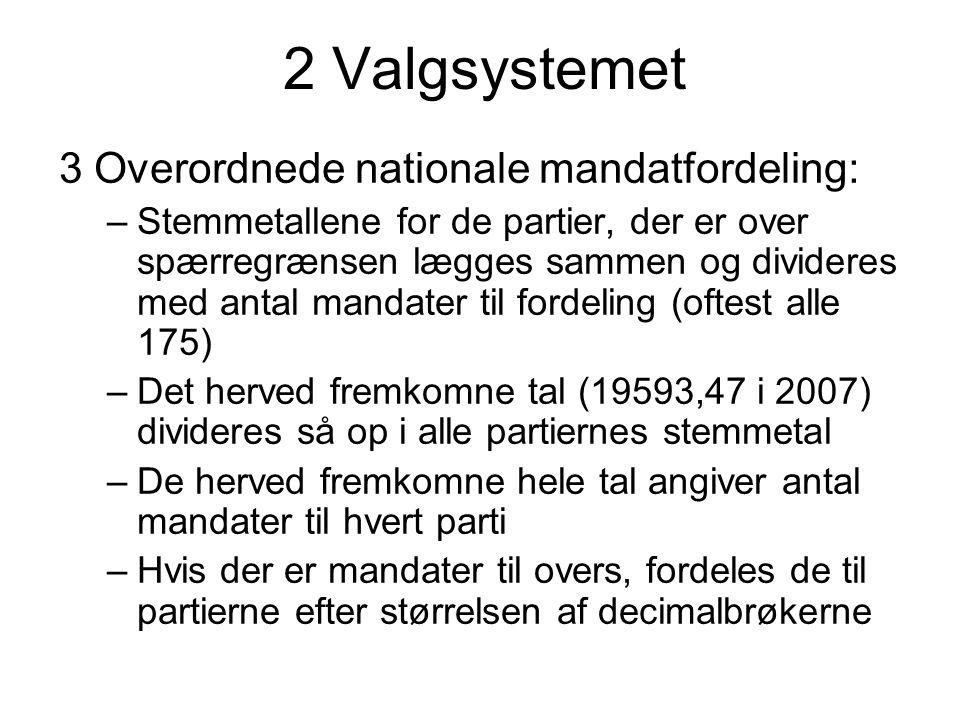 2 Valgsystemet 3 Overordnede nationale mandatfordeling: