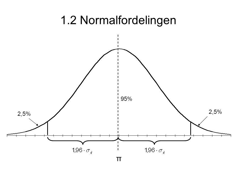 1.2 Normalfordelingen 95% 2,5% 2,5% π