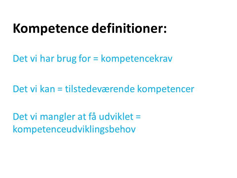 Kompetence definitioner: