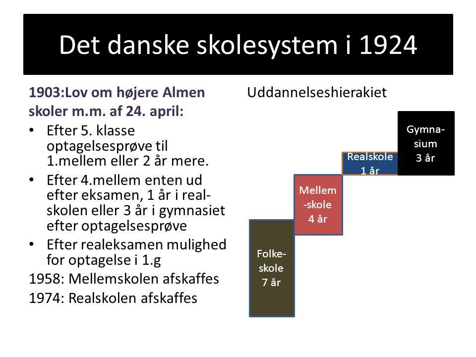 Det danske skolesystem i 1924