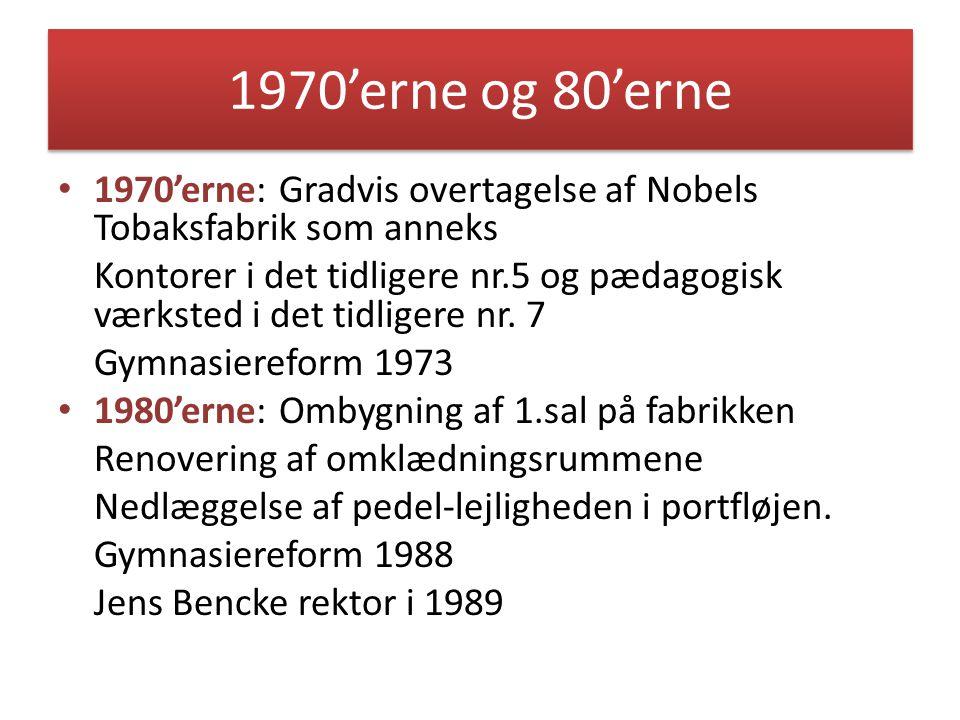 1970'erne og 80'erne 1970'erne: Gradvis overtagelse af Nobels Tobaksfabrik som anneks.