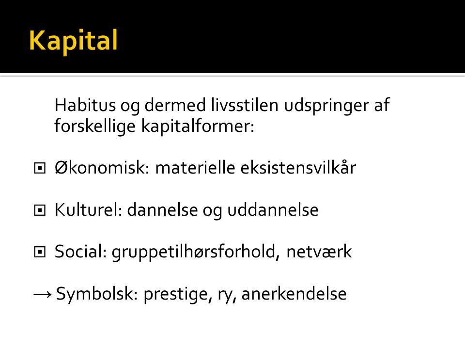 Kapital Habitus og dermed livsstilen udspringer af forskellige kapitalformer: Økonomisk: materielle eksistensvilkår.
