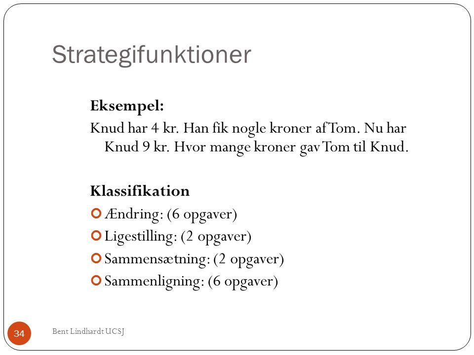 Strategifunktioner Eksempel: