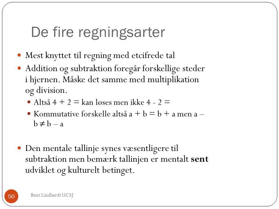 De fire regningsarter Mest knyttet til regning med etcifrede tal