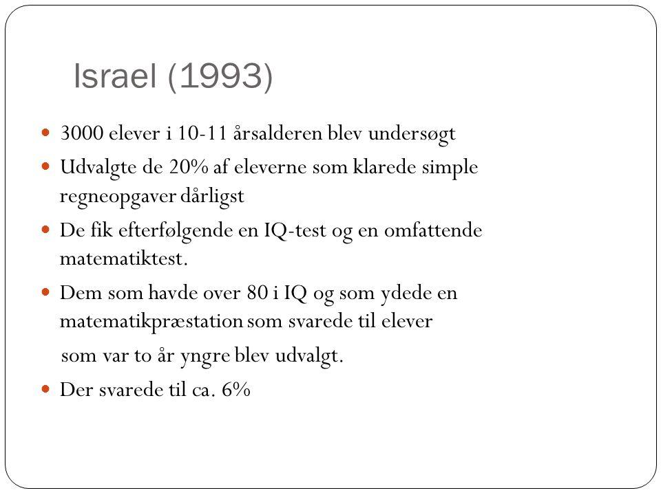 Israel (1993) 3000 elever i 10-11 årsalderen blev undersøgt