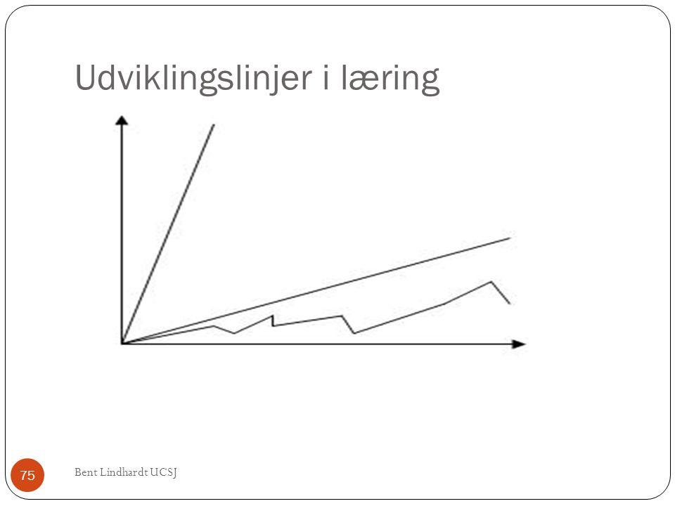 Udviklingslinjer i læring